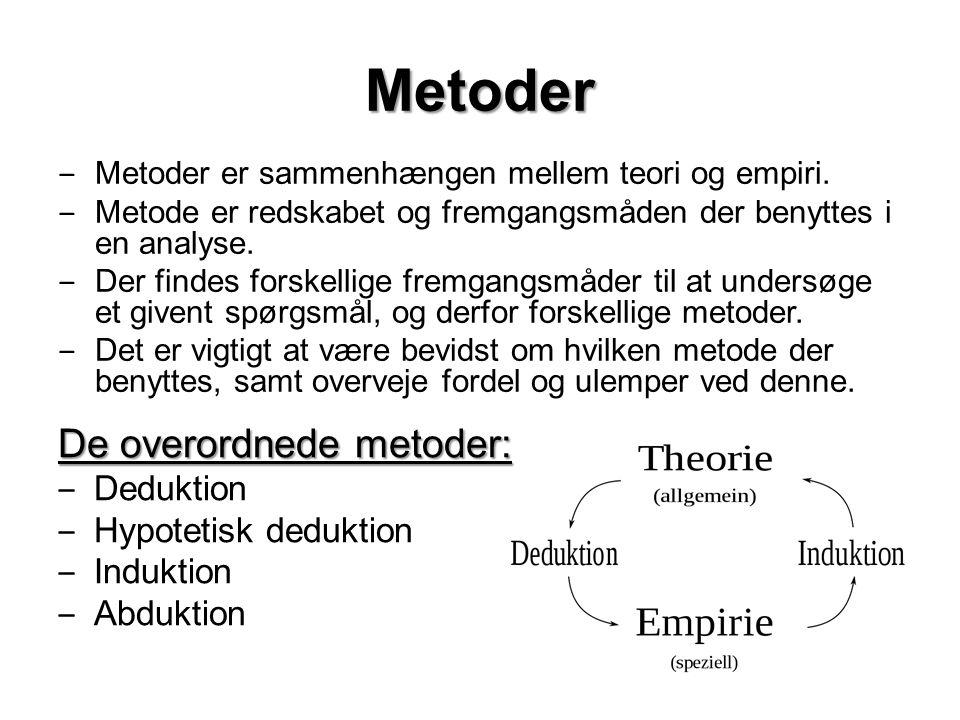 Metoder De overordnede metoder: ‒ Deduktion ‒ Hypotetisk deduktion ‒ Induktion ‒ Abduktion ‒ Metoder er sammenhængen mellem teori og empiri.