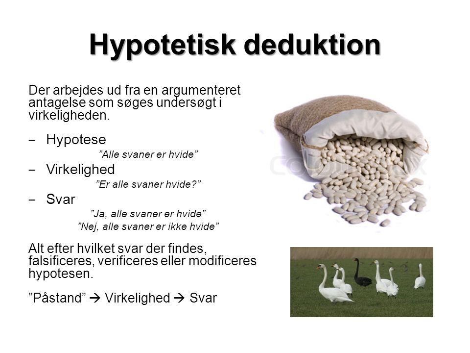 Hypotetisk deduktion Der arbejdes ud fra en argumenteret antagelse som søges undersøgt i virkeligheden.