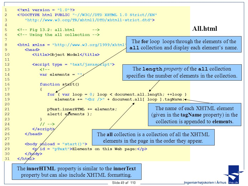 Ingeniørhøjskolen i Århus Slide 49 af 110 All.html 1 2 <!DOCTYPE html PUBLIC -//W3C//DTD XHTML 1.0 Strict//EN 3 http://www.w3.org/TR/xhtml1/DTD/xhtml1-strict.dtd > 4 5 6 7 8 9 10 Object Model 11 12 13 <!-- 14 var elements = ; 15 16 function start() 17 { 18 for ( var loop = 0; loop < document.all.length; ++loop ) 19 elements += + document.all[ loop ].tagName; 20 21 pText.innerHTML += elements; 22 alert( elements ); 23 } 24 // --> 25 26 27 28 29 Elements on this Web page: 30 31 The for loop loops through the elements of the all collection and display each element's name.
