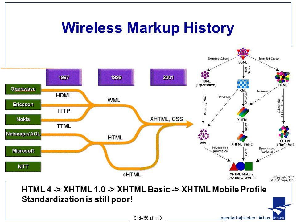 Ingeniørhøjskolen i Århus Slide 58 af 110 Wireless Markup History HTML 4 -> XHTML 1.0 -> XHTML Basic -> XHTML Mobile Profile Standardization is still poor!