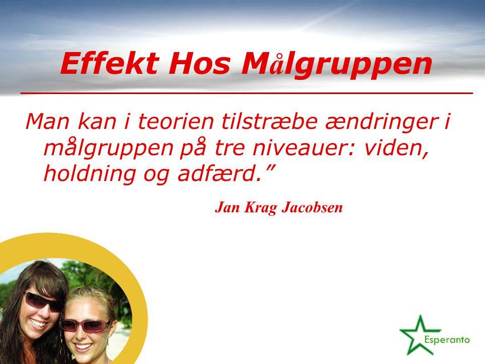 Effekt Hos M å lgruppen Man kan i teorien tilstræbe ændringer i målgruppen på tre niveauer: viden, holdning og adfærd. Jan Krag Jacobsen