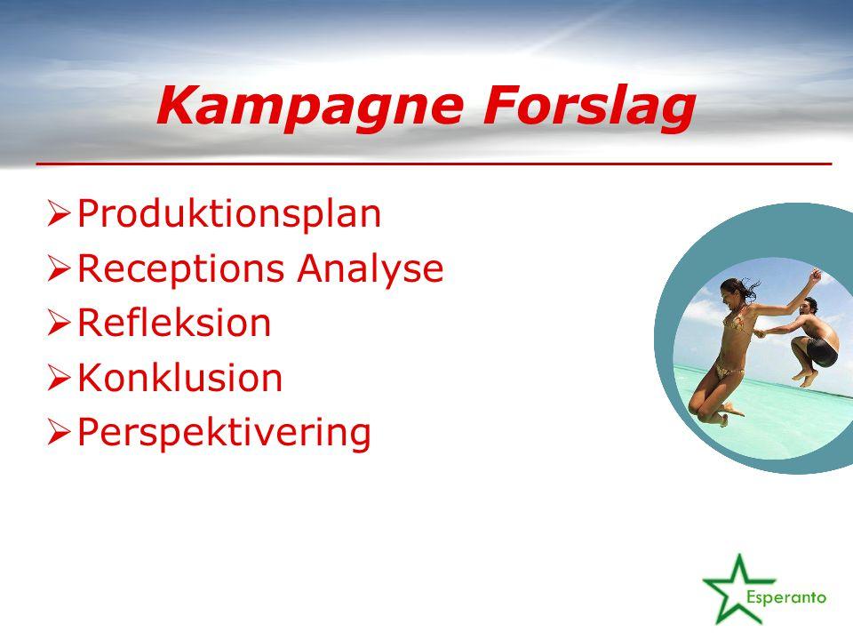 Kampagne Forslag  Produktionsplan  Receptions Analyse  Refleksion  Konklusion  Perspektivering
