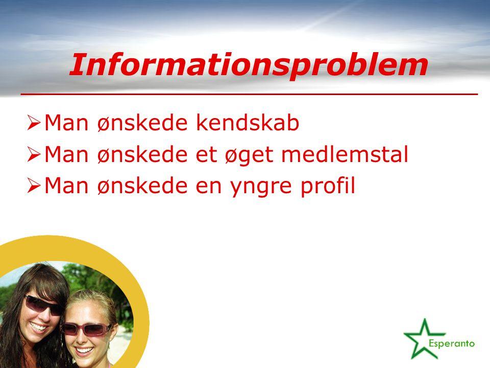Informationsproblem  Man ønskede kendskab  Man ønskede et øget medlemstal  Man ønskede en yngre profil