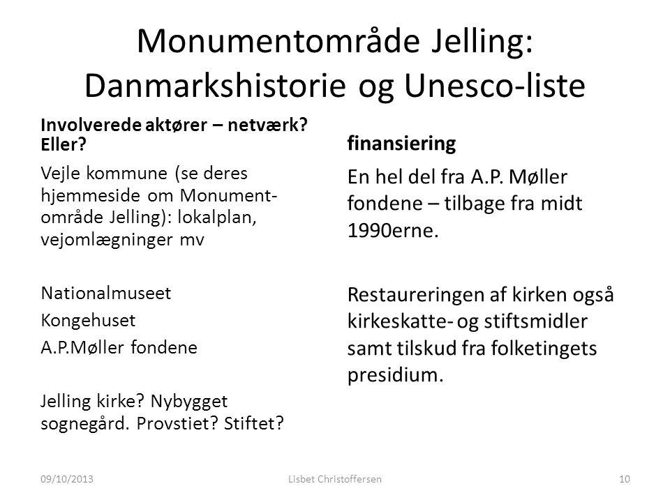 Monumentområde Jelling: Danmarkshistorie og Unesco-liste Involverede aktører – netværk.