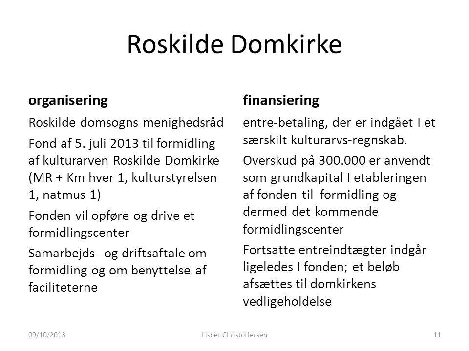 Roskilde Domkirke organisering Roskilde domsogns menighedsråd Fond af 5.