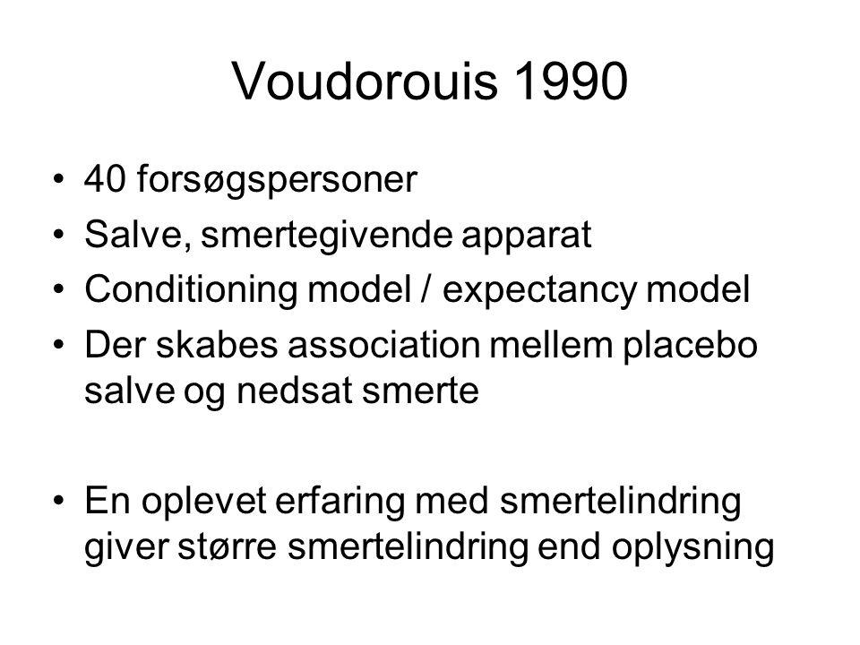 Voudorouis 1990 40 forsøgspersoner Salve, smertegivende apparat Conditioning model / expectancy model Der skabes association mellem placebo salve og nedsat smerte En oplevet erfaring med smertelindring giver større smertelindring end oplysning