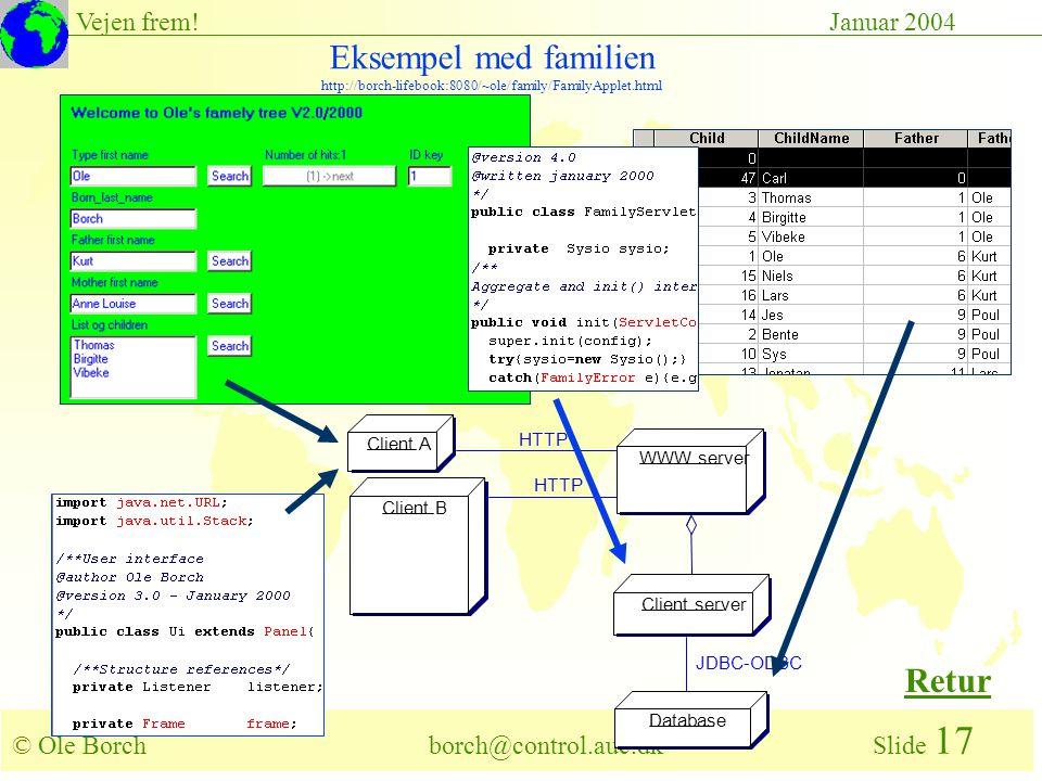 © Ole Borch borch@control.auc.dk Slide 17 Vejen frem!Januar 2004 JDBC-ODBC Client A WWW server Client B Client server Database HTTP Eksempel med familien http://borch-lifebook:8080/~ole/family/FamilyApplet.html Retur