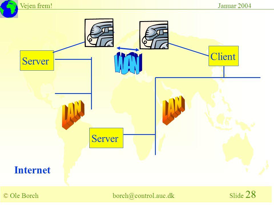 © Ole Borch borch@control.auc.dk Slide 28 Vejen frem!Januar 2004 Server Client Internet