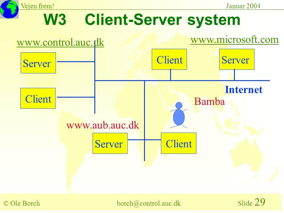 © Ole Borch borch@control.auc.dk Slide 29 Vejen frem!Januar 2004 W3 Client-Server system Server Client www.control.auc.dk www.aub.auc.dk www.microsoft.com Bamba Internet