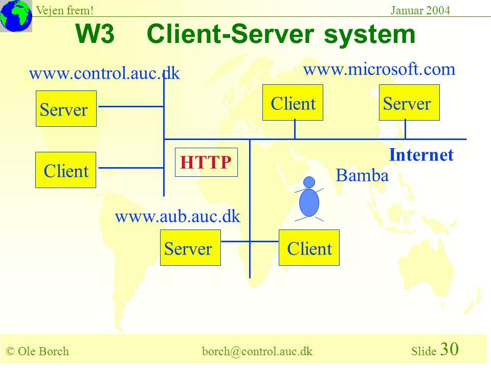 © Ole Borch borch@control.auc.dk Slide 30 Vejen frem!Januar 2004 W3 Client-Server system Server Client HTTP www.control.auc.dk www.aub.auc.dk www.microsoft.com Bamba Internet