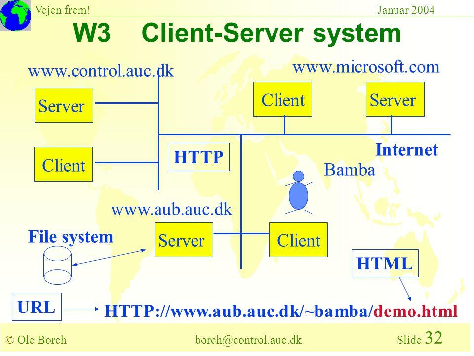 © Ole Borch borch@control.auc.dk Slide 32 Vejen frem!Januar 2004 W3 Client-Server system Server Client HTTP File system www.control.auc.dk www.aub.auc.dk www.microsoft.com HTTP://www.aub.auc.dk/~bamba/demo.html Bamba Internet HTML URL