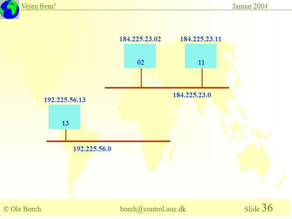 © Ole Borch borch@control.auc.dk Slide 36 Vejen frem!Januar 2004 192.225.56.0 11 13 192.225.56.13 184.225.23.0 184.225.23.11 02 184.225.23.02