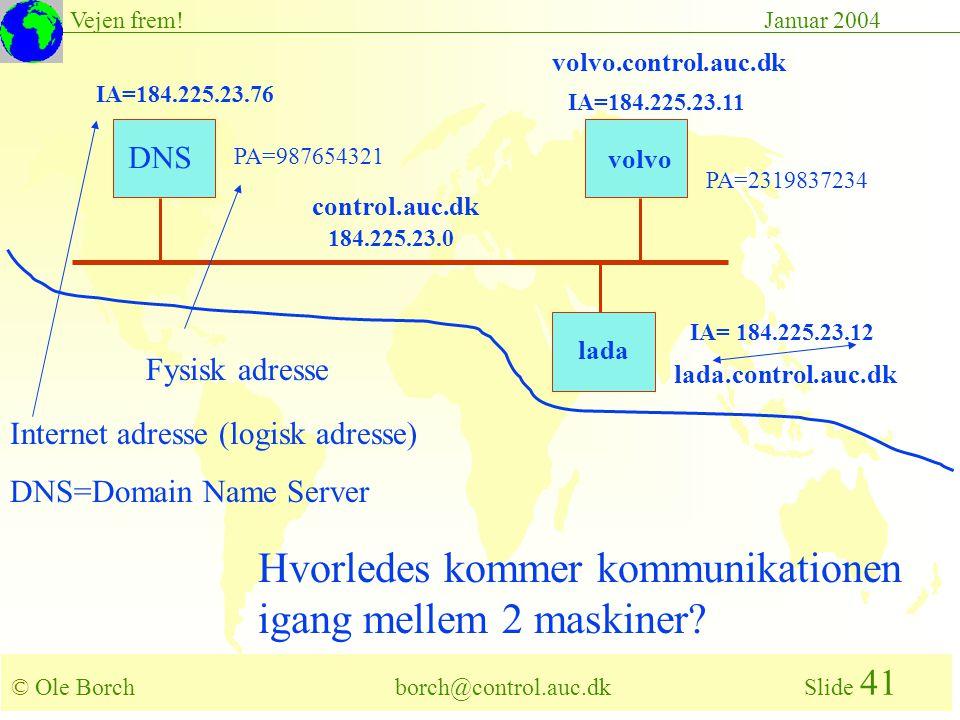 © Ole Borch borch@control.auc.dk Slide 41 Vejen frem!Januar 2004 Hvorledes kommer kommunikationen igang mellem 2 maskiner.