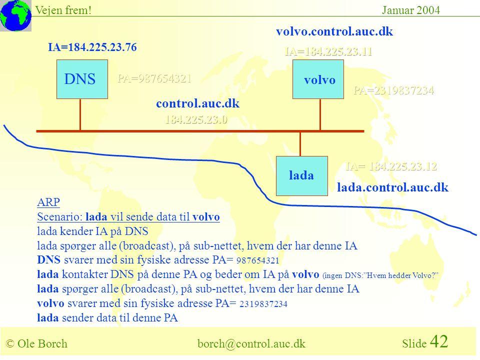 © Ole Borch borch@control.auc.dk Slide 42 Vejen frem!Januar 2004 ARP Scenario: lada vil sende data til volvo lada kender IA på DNS lada spørger alle (broadcast), på sub-nettet, hvem der har denne IA DNS svarer med sin fysiske adresse PA= 987654321 lada kontakter DNS på denne PA og beder om IA på volvo (ingen DNS: Hvem hedder Volvo lada spørger alle (broadcast), på sub-nettet, hvem der har denne IA volvo svarer med sin fysiske adresse PA= 2319837234 lada sender data til denne PA DNS IA=184.225.23.76 lada volvo volvo.control.auc.dk lada.control.auc.dk control.auc.dk
