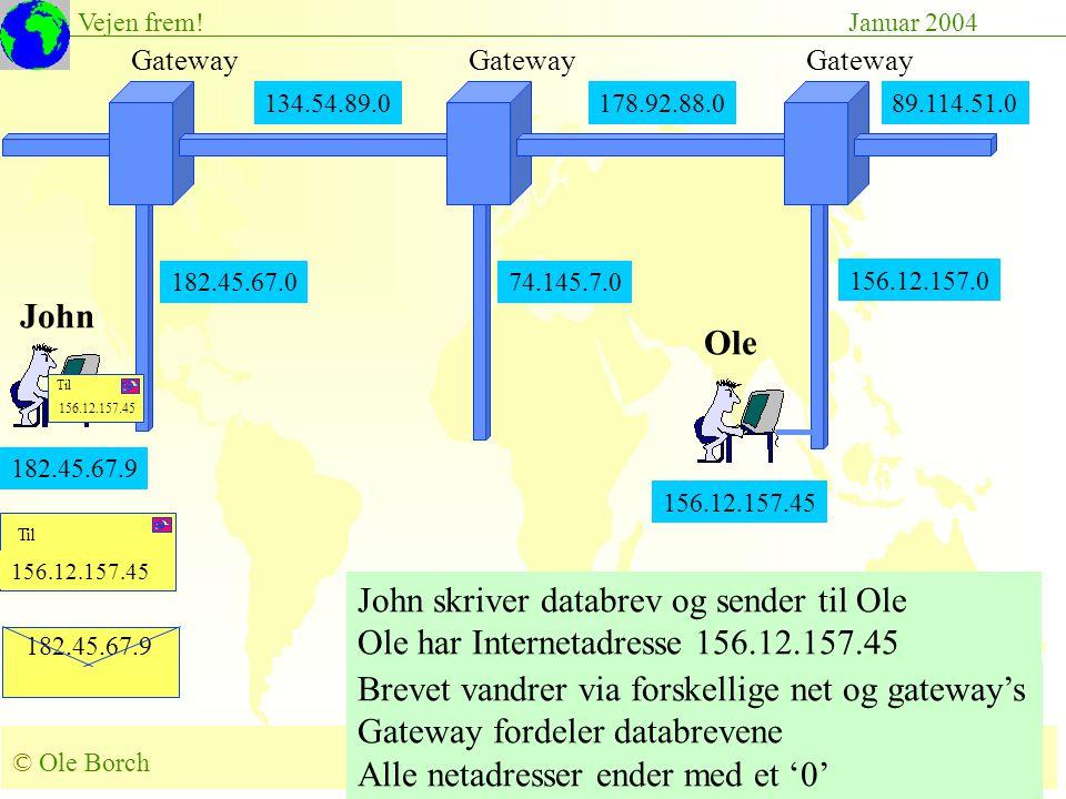 © Ole Borch borch@control.auc.dk Slide 44 Vejen frem!Januar 2004 156.12.157.45 John skriver databrev og sender til Ole Ole har Internetadresse 156.12.157.45 Brevet vandrer via forskellige net og gateway's Gateway fordeler databrevene Alle netadresser ender med et '0' 182.45.67.9 134.54.89.0178.92.88.0 Gateway 182.45.67.0 Gateway 89.114.51.0 156.12.157.0 182.45.67.9 John Ole 156.12.157.45 74.145.7.0 156.12.157.45 Til 156.12.157.45 Til