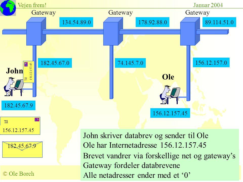 © Ole Borch borch@control.auc.dk Slide 45 Vejen frem!Januar 2004 182.45.67.9 156.12.157.45 John skriver databrev og sender til Ole Ole har Internetadresse 156.12.157.45 Brevet vandrer via forskellige net og gateway's Gateway fordeler databrevene Alle netadresser ender med et '0' 134.54.89.0178.92.88.0 Gateway 182.45.67.0 Gateway 89.114.51.0 156.12.157.0 182.45.67.9 John Ole 156.12.157.45 74.145.7.0 156.12.157.45 Til 156.12.157.45 Til