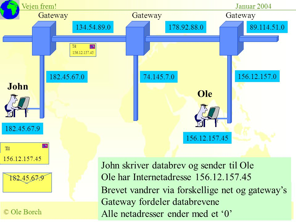 © Ole Borch borch@control.auc.dk Slide 48 Vejen frem!Januar 2004 182.45.67.9 156.12.157.45 John skriver databrev og sender til Ole Ole har Internetadresse 156.12.157.45 Brevet vandrer via forskellige net og gateway's Gateway fordeler databrevene Alle netadresser ender med et '0' 134.54.89.0178.92.88.0 Gateway 182.45.67.0 Gateway 89.114.51.0 156.12.157.0 182.45.67.9 John Ole 156.12.157.45 74.145.7.0 156.12.157.45 Til 156.12.157.45 Til