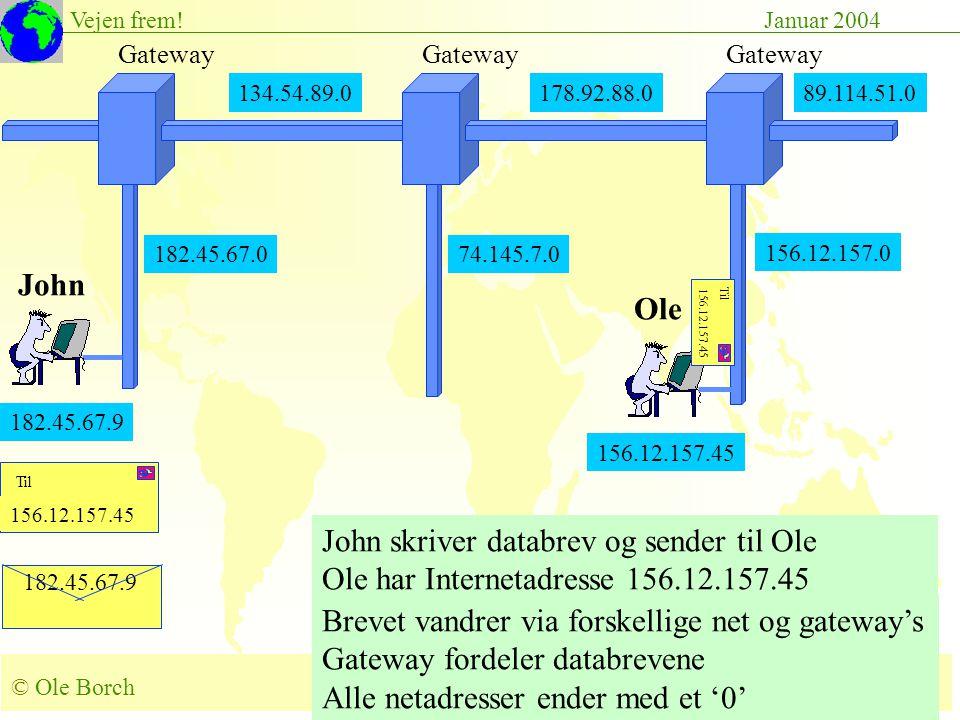 © Ole Borch borch@control.auc.dk Slide 55 Vejen frem!Januar 2004 182.45.67.9 156.12.157.45 John skriver databrev og sender til Ole Ole har Internetadresse 156.12.157.45 Brevet vandrer via forskellige net og gateway's Gateway fordeler databrevene Alle netadresser ender med et '0' 134.54.89.0178.92.88.0 Gateway 182.45.67.0 Gateway 89.114.51.0 156.12.157.0 182.45.67.9 John Ole 156.12.157.45 74.145.7.0 156.12.157.45 Til 156.12.157.45 Til