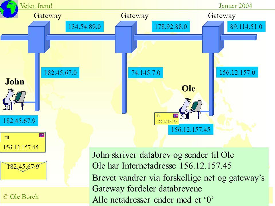 © Ole Borch borch@control.auc.dk Slide 56 Vejen frem!Januar 2004 156.12.157.45 Til 182.45.67.9 156.12.157.45 John skriver databrev og sender til Ole Ole har Internetadresse 156.12.157.45 Brevet vandrer via forskellige net og gateway's Gateway fordeler databrevene Alle netadresser ender med et '0' 134.54.89.0178.92.88.0 Gateway 182.45.67.0 Gateway 89.114.51.0 156.12.157.0 182.45.67.9 John Ole 156.12.157.45 74.145.7.0 156.12.157.45 Til