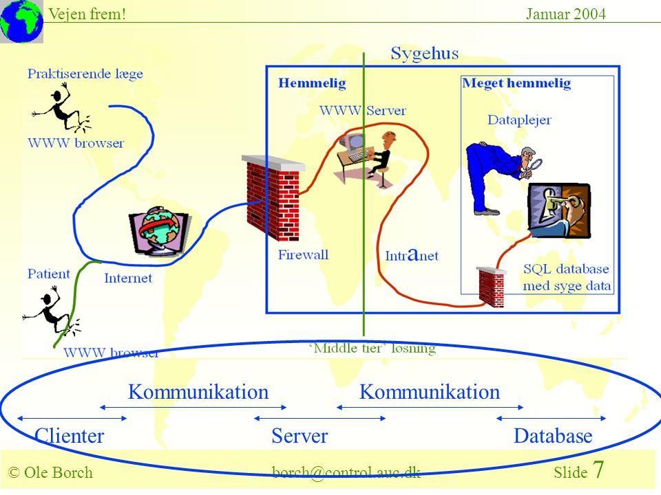 © Ole Borch borch@control.auc.dk Slide 7 Vejen frem!Januar 2004 ClienterServerDatabase Kommunikation
