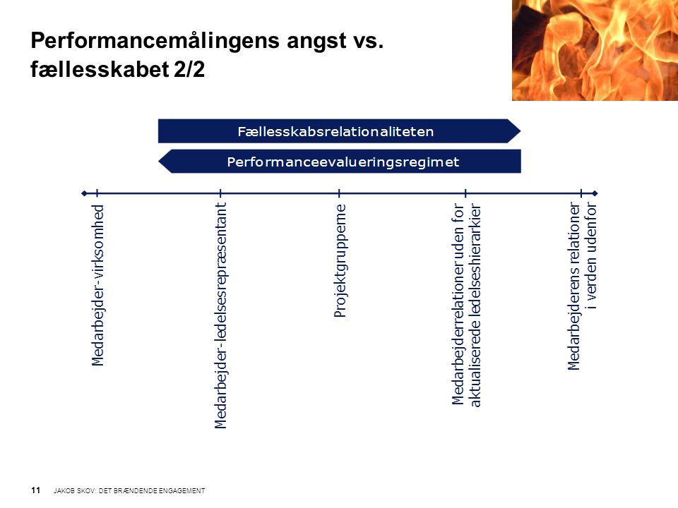 Performancemålingens angst vs. fællesskabet 2/2 11 JAKOB SKOV: DET BRÆNDENDE ENGAGEMENT