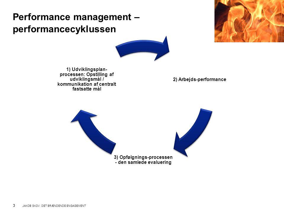 Performance management – performancecyklussen 2) Arbejds-performance 3) Opfølgnings-processen - den samlede evaluering 1) Udviklingsplan- processen: Opstilling af udviklingsmål / kommunikation af centralt fastsatte mål 3 JAKOB SKOV: DET BRÆNDENDE ENGAGEMENT