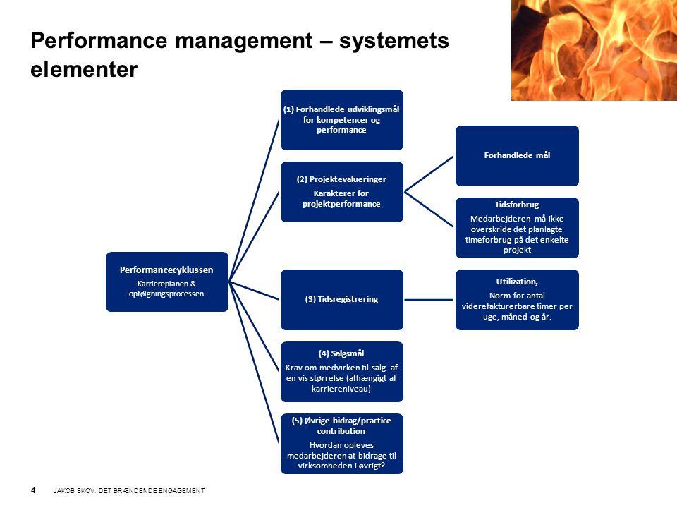 Performance management – systemets elementer Performancecyklussen Karriereplanen & opfølgningsprocessen (1) Forhandlede udviklingsmål for kompetencer og performance (2) Projektevalueringer Karakterer for projektperformance Forhandlede mål Tidsforbrug Medarbejderen må ikke overskride det planlagte timeforbrug på det enkelte projekt (3) Tidsregistrering Utilization, Norm for antal viderefakturerbare timer per uge, måned og år.
