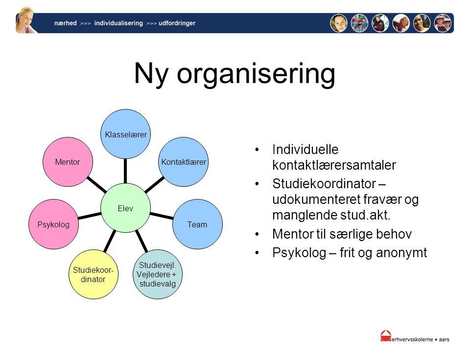 Ny organisering Individuelle kontaktlærersamtaler Studiekoordinator – udokumenteret fravær og manglende stud.akt.