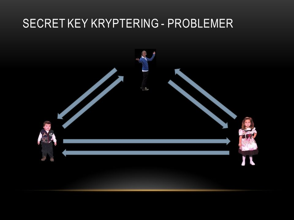 SECRET KEY KRYPTERING - PROBLEMER