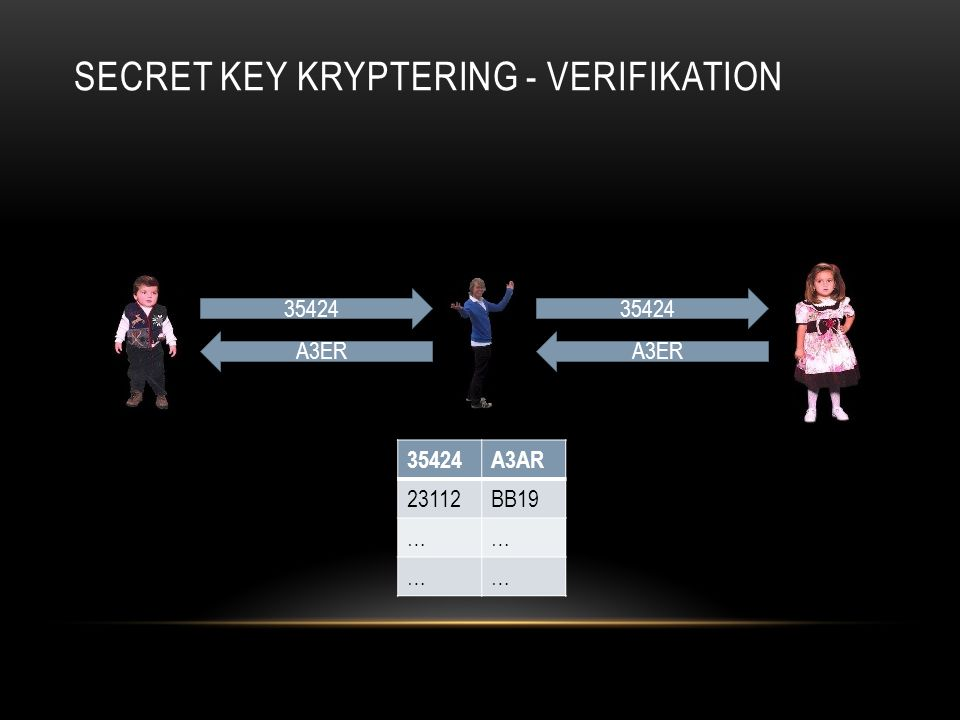 SECRET KEY KRYPTERING - VERIFIKATION 35424 A3ER 35424A3AR 23112BB19 …… ……