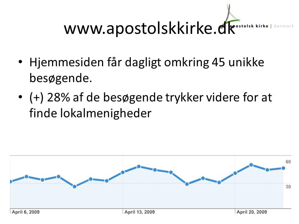 www.apostolskkirke.dk Hjemmesiden får dagligt omkring 45 unikke besøgende.