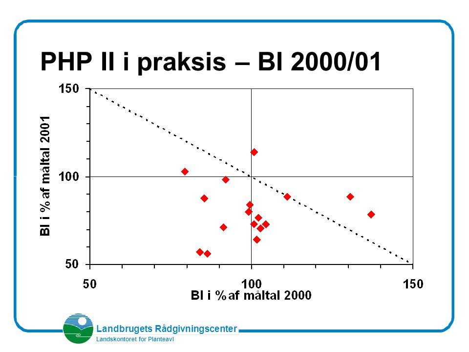 Landbrugets Rådgivningscenter Landskontoret for Planteavl PHP II i praksis – BI 2000/01