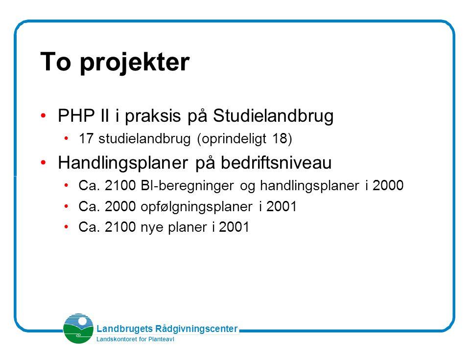 Landbrugets Rådgivningscenter Landskontoret for Planteavl To projekter PHP II i praksis på Studielandbrug 17 studielandbrug (oprindeligt 18) Handlingsplaner på bedriftsniveau Ca.