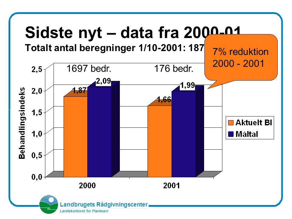 Landbrugets Rådgivningscenter Landskontoret for Planteavl Sidste nyt – data fra 2000-01 Totalt antal beregninger 1/10-2001: 1873 1697 bedr.176 bedr.