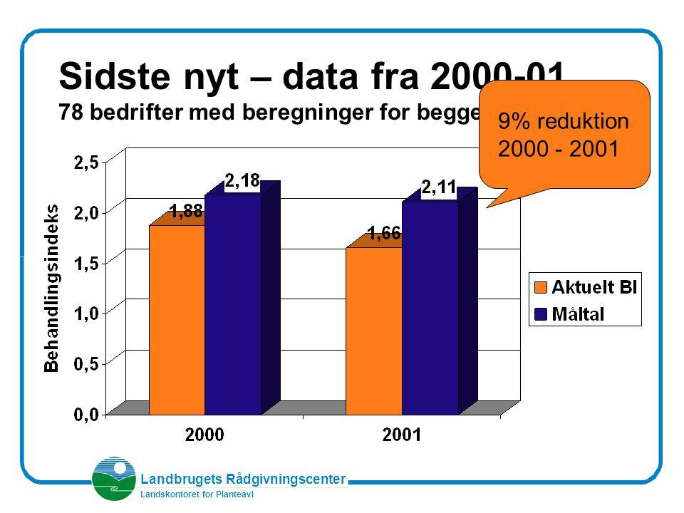 Landbrugets Rådgivningscenter Landskontoret for Planteavl Sidste nyt – data fra 2000-01 78 bedrifter med beregninger for begge år 1/10-2001 9% reduktion 2000 - 2001