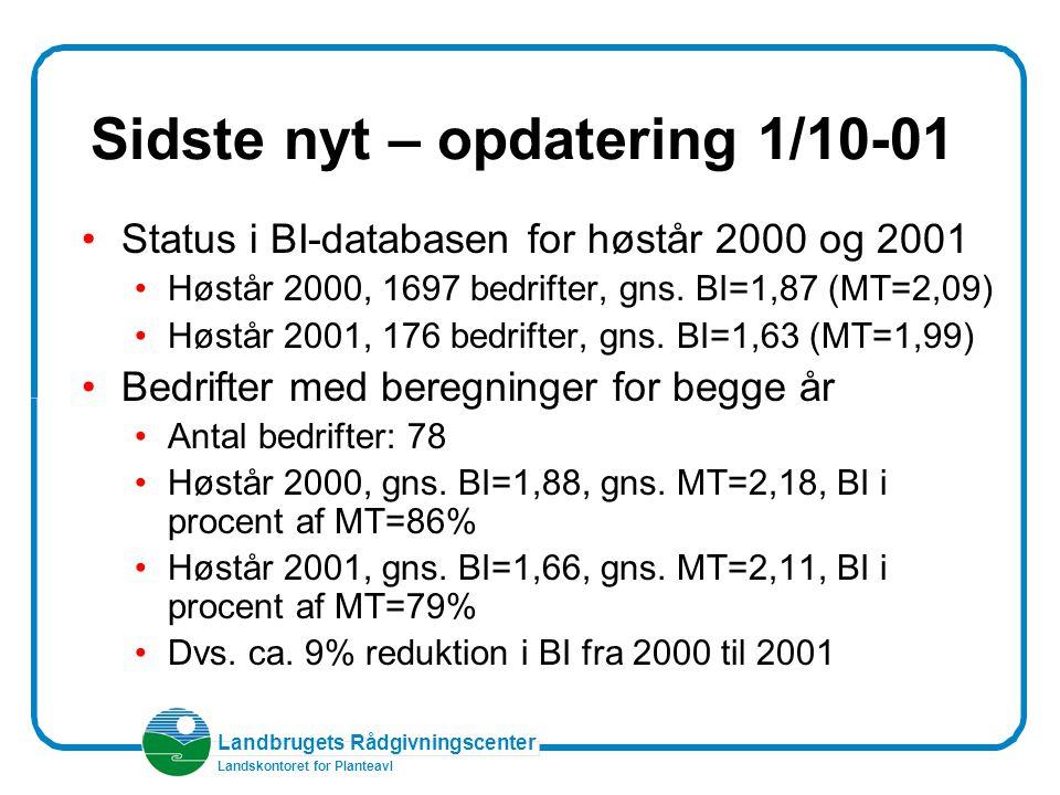 Landbrugets Rådgivningscenter Landskontoret for Planteavl Sidste nyt – opdatering 1/10-01 Status i BI-databasen for høstår 2000 og 2001 Høstår 2000, 1697 bedrifter, gns.