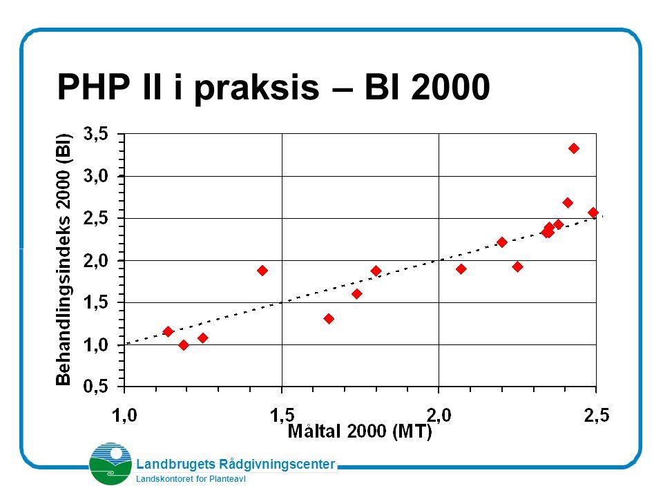Landbrugets Rådgivningscenter Landskontoret for Planteavl PHP II i praksis – BI 2000
