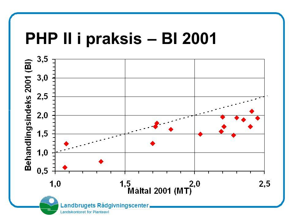 Landbrugets Rådgivningscenter Landskontoret for Planteavl PHP II i praksis – BI 2001