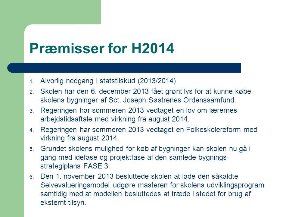 Præmisser for H2014 1. Alvorlig nedgang i statstilskud (2013/2014) 2.