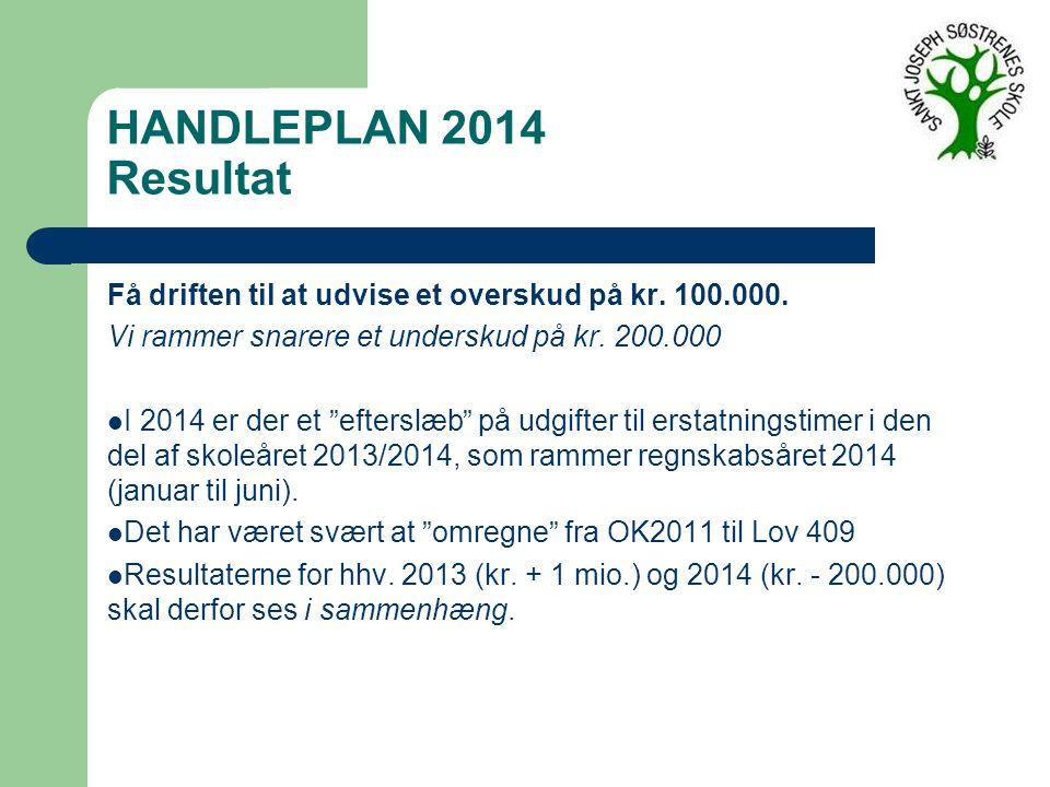 HANDLEPLAN 2014 Resultat Få driften til at udvise et overskud på kr.