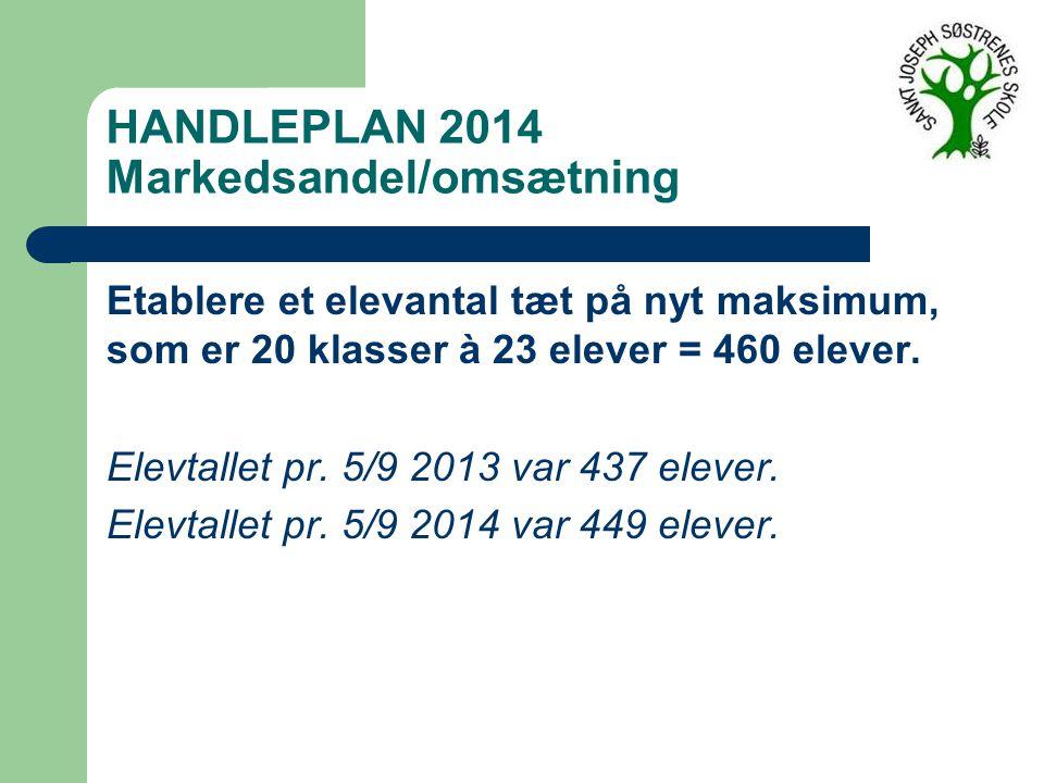 HANDLEPLAN 2014 Markedsandel/omsætning Etablere et elevantal tæt på nyt maksimum, som er 20 klasser à 23 elever = 460 elever.