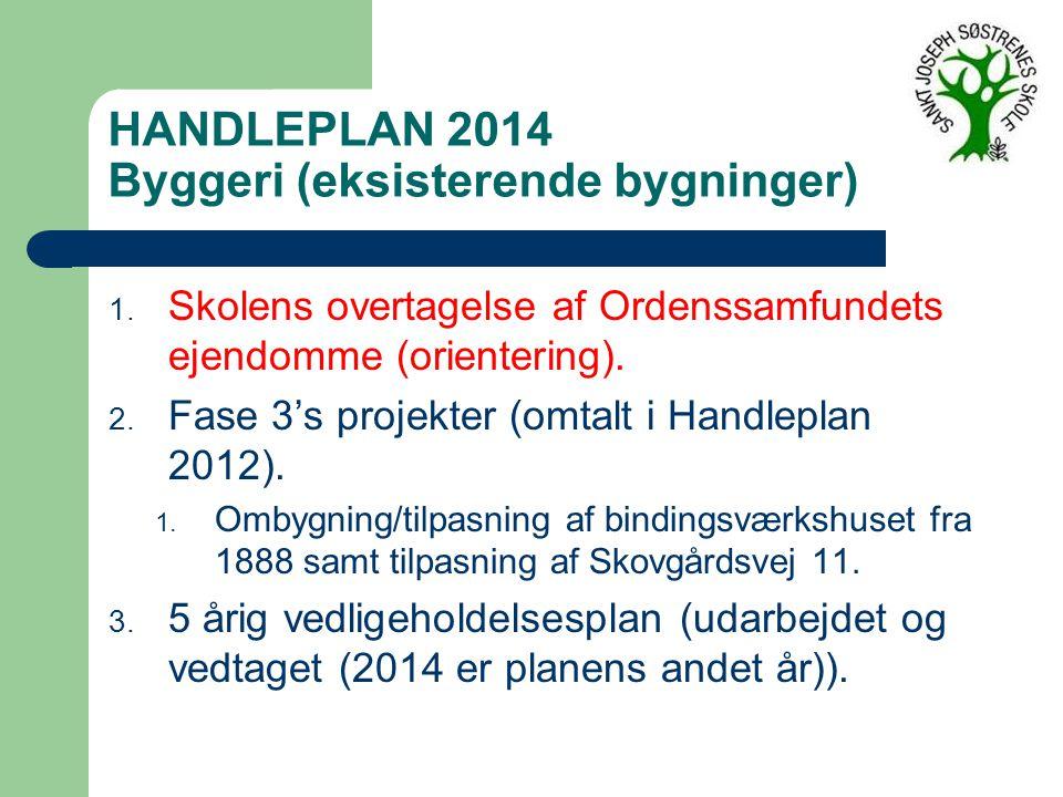 HANDLEPLAN 2014 Byggeri (eksisterende bygninger) 1.