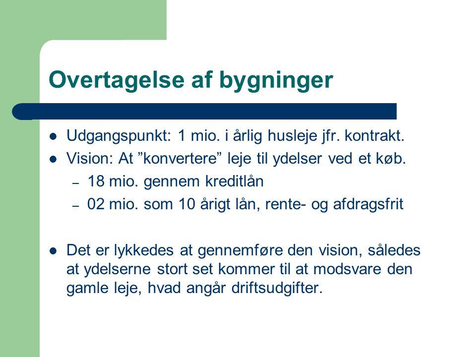 Overtagelse af bygninger Udgangspunkt: 1 mio. i årlig husleje jfr.