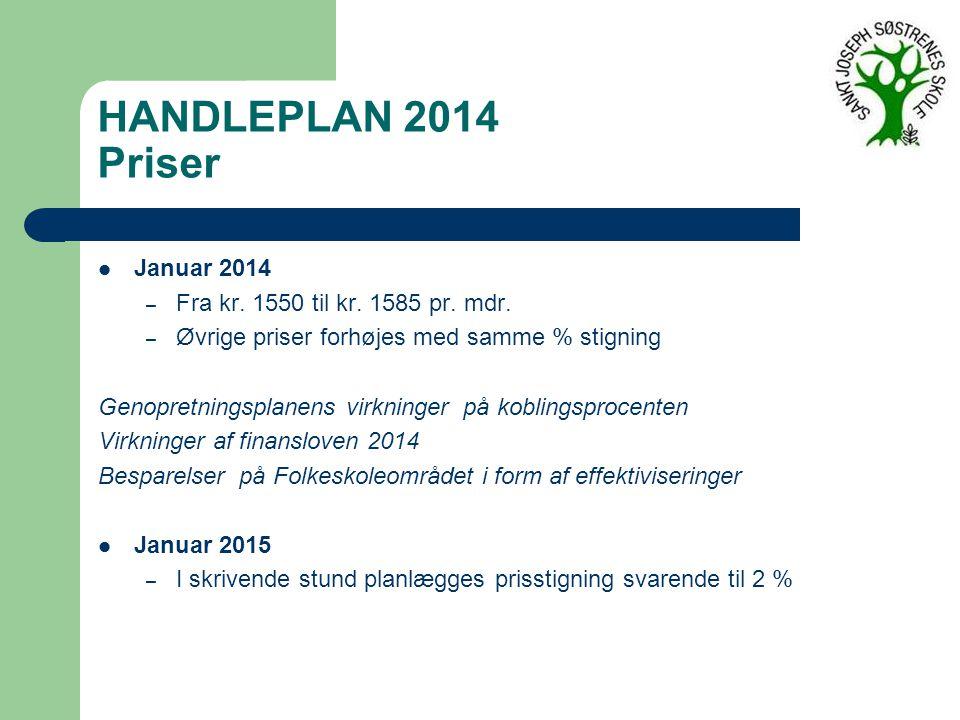 HANDLEPLAN 2014 Priser Januar 2014 – Fra kr. 1550 til kr.