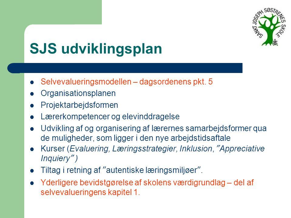SJS udviklingsplan Selvevalueringsmodellen – dagsordenens pkt.