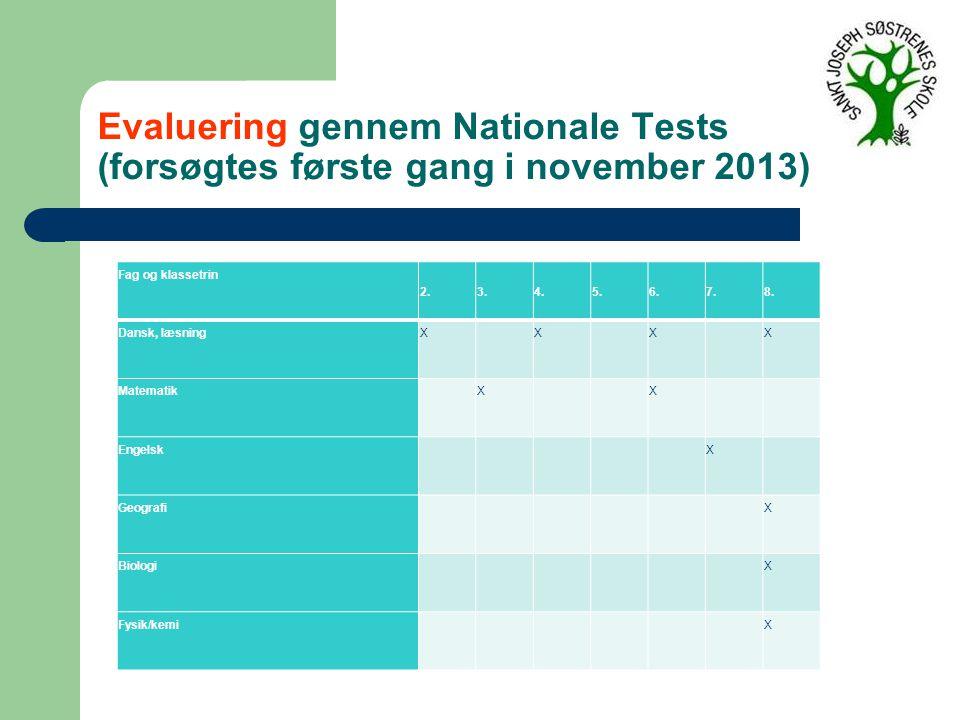 Evaluering gennem Nationale Tests (forsøgtes første gang i november 2013) Fag og klassetrin 2.3.4.5.6.7.8.
