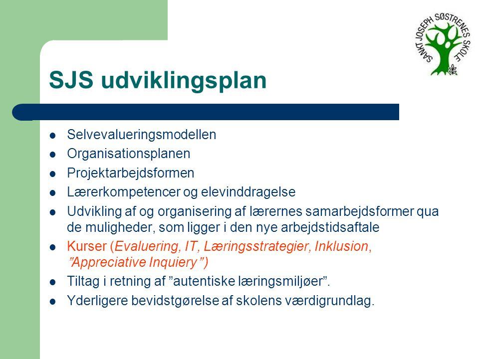 SJS udviklingsplan Selvevalueringsmodellen Organisationsplanen Projektarbejdsformen Lærerkompetencer og elevinddragelse Udvikling af og organisering af lærernes samarbejdsformer qua de muligheder, som ligger i den nye arbejdstidsaftale Kurser (Evaluering, IT, Læringsstrategier, Inklusion, Appreciative Inquiery ) Tiltag i retning af autentiske læringsmiljøer .