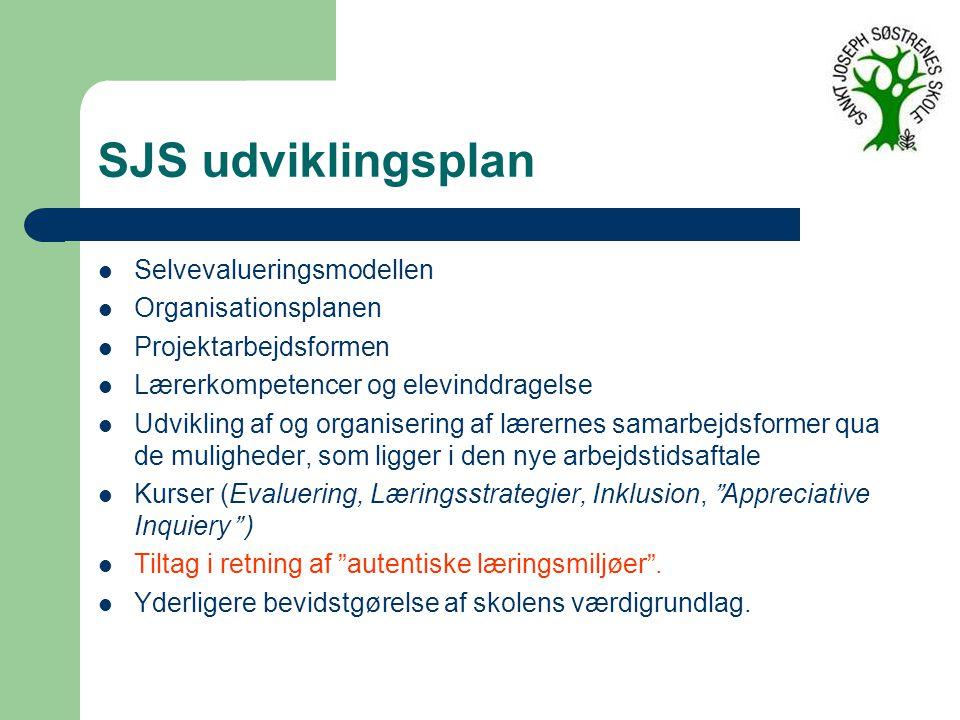 SJS udviklingsplan Selvevalueringsmodellen Organisationsplanen Projektarbejdsformen Lærerkompetencer og elevinddragelse Udvikling af og organisering af lærernes samarbejdsformer qua de muligheder, som ligger i den nye arbejdstidsaftale Kurser (Evaluering, Læringsstrategier, Inklusion, Appreciative Inquiery ) Tiltag i retning af autentiske læringsmiljøer .