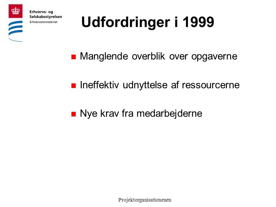Projektorganisationenen Udfordringer i 1999  Manglende overblik over opgaverne  Ineffektiv udnyttelse af ressourcerne  Nye krav fra medarbejderne