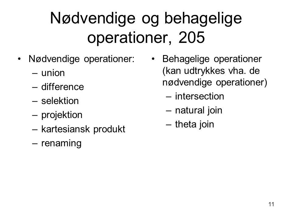11 Nødvendige og behagelige operationer, 205 Nødvendige operationer: –union –difference –selektion –projektion –kartesiansk produkt –renaming Behageli